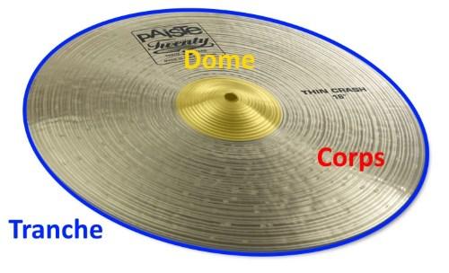 Les 3 frappes à la cymbale