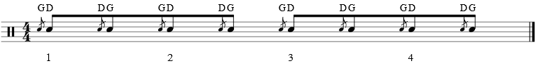 Rudiment batterie - Fla alterné