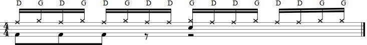 rythme charley-cymbale-GC-CC