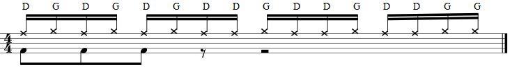 rythme charley-cymbale-GC